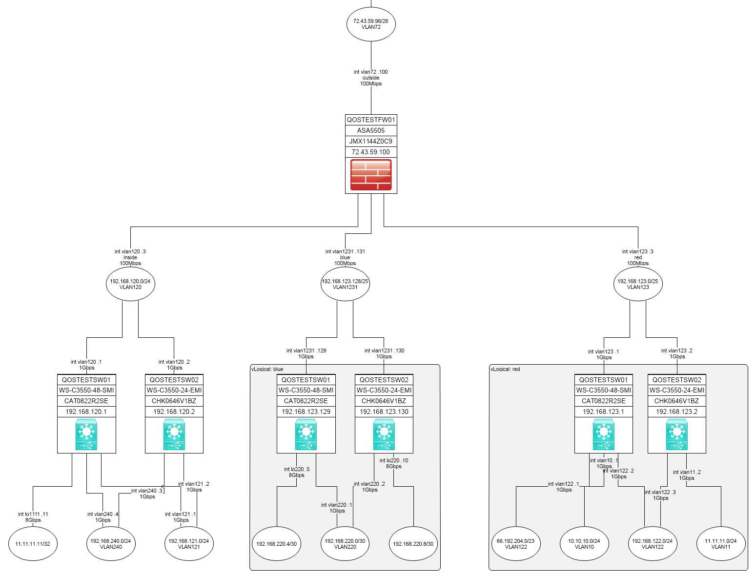 Why Go with Dynamic Route-Driven Hierarchical Network Maps?